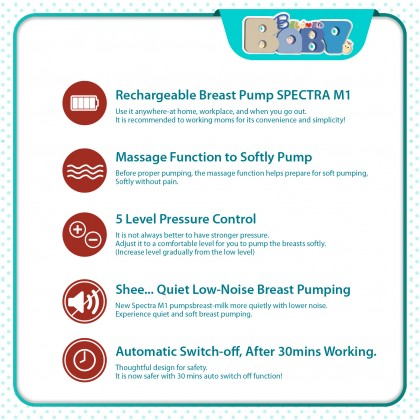 Spectra M1 Double Breast Pump Package (Free Gift)