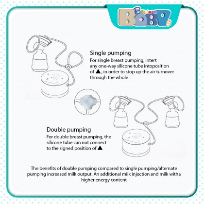 Youha Eclipse Double Breast Pump