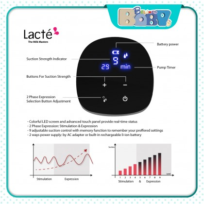 Lacte Duet Omnia Rechargeable Electric Breastpump (Free Gift)