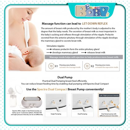 Spectra Dual Compact Electric Dual Breast Feeding Pump (Free Gift)