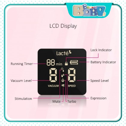 Lacte Duet Omnia Pro Rechargeable Electric Breast Pump